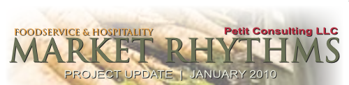 Food & Hospitality MARKET RHYTHMS from Petit Consulting LLC | Project Update, January 2010